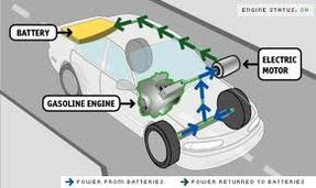 Graphene Oxide Offers New Hope For Water Decontamination 20130109 further Mechanical Energy together with Bae Systems Launches Hybridrive Parallel Propulsion System For Trucks likewise Chassis De Vehicule En Tubes Pvc T12962 as well Wireless  E2 80 9Cparkandcharge E2 80 9D Selfcharging System Electric Vehicles. on tesla electric car diagram